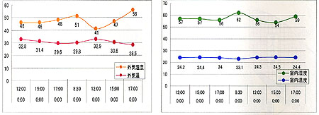 %E5%A4%A9%E4%BA%95%E8%BC%BB%E5%B0%84%E6%B8%A9%E5%BA%A6%E5%A4%89%E5%8C%96.jpg